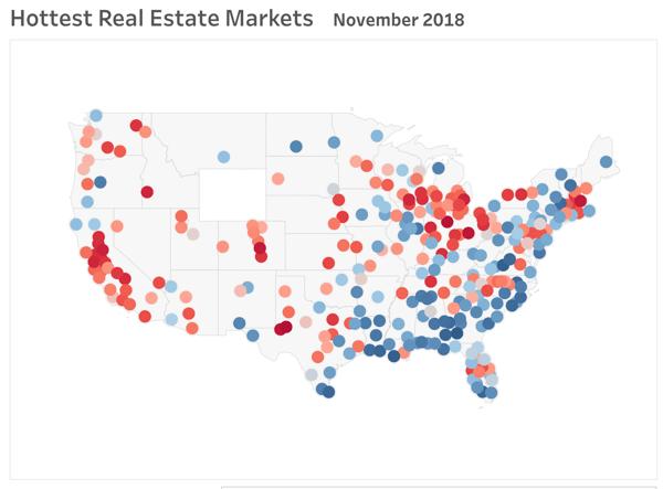 Hot Markets Nov 2018
